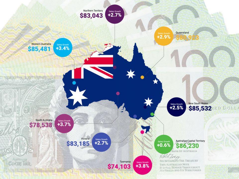 پولسازترین مشاغل غیر پزشکی در استرالیا کدام هستند؟