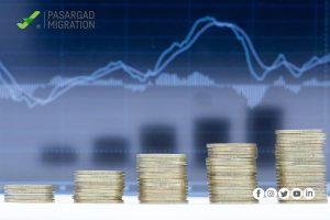 اقتصاد استرالیا در سال 2021